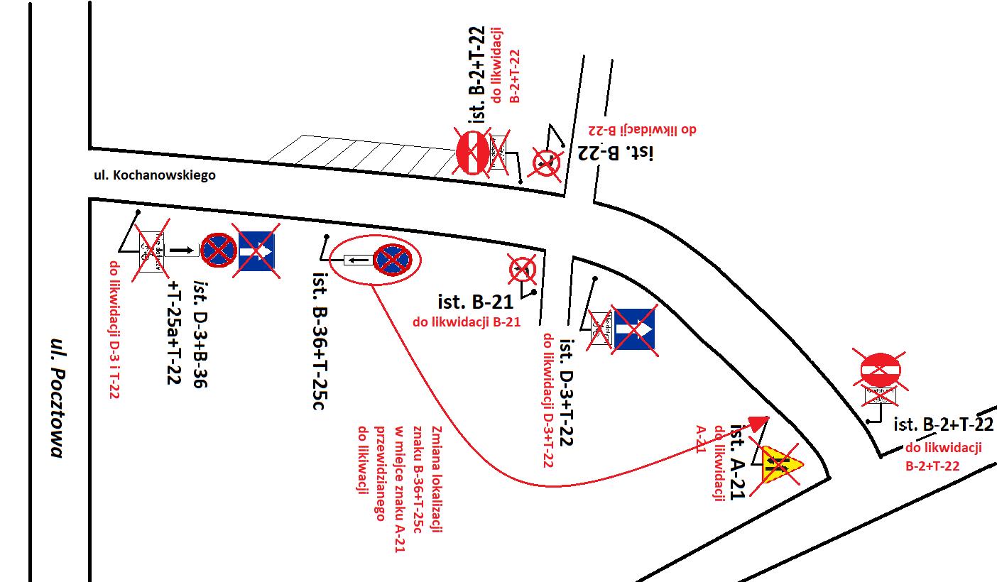 projekt mapa